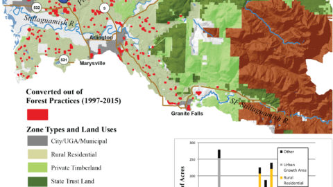 State of Our Watersheds: Protect forestland to preserve salmon habitat