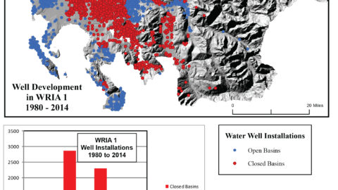 State of Our Watersheds: Wells deplete water resource for salmon