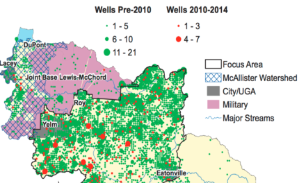 State of our Watersheds: Unpermitted wells imperil Nisqually River